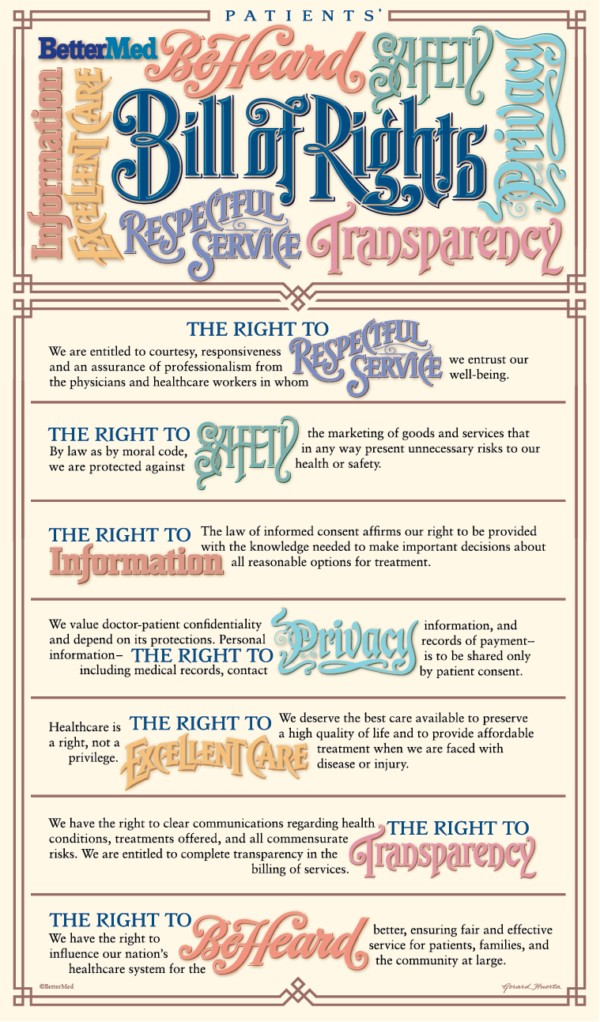 Patient Bill of Rights Image
